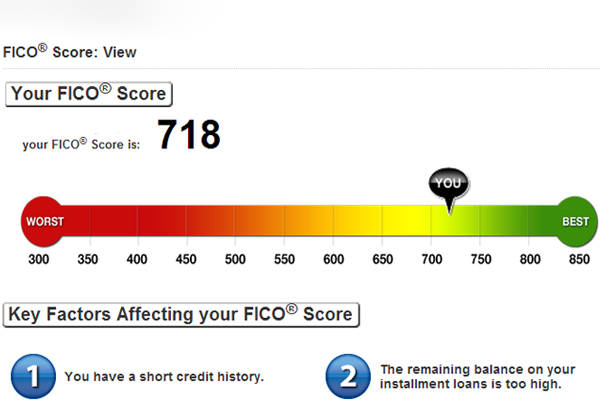 Vero Beach mortgages should be easier to qualify for with changes coming on FICO scoring